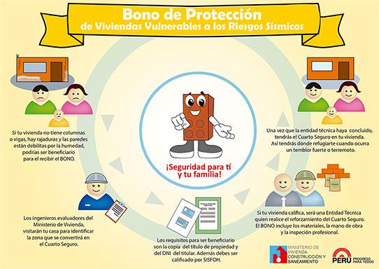 bono_proteccion_sismo_infografia_small